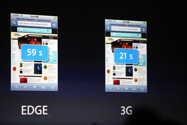 iPhone 3g vs Edge