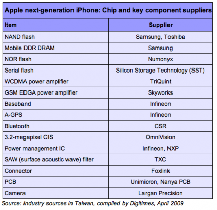 next-generation-iphone-suppliers