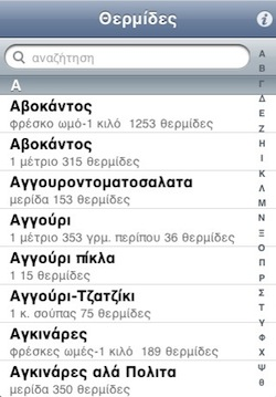 Therides_iPhone