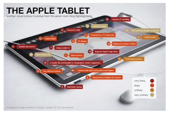 apple-tablet-rumour-roundup-small