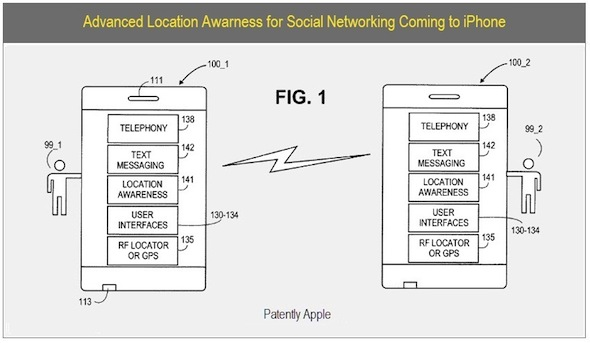 Location Based Social Networking and Video Calling Coming to iPhone