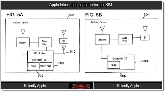 Apple Virtual SIM Card
