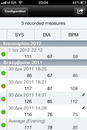 withings έξυπνο πιεσόμετρο για iPhone
