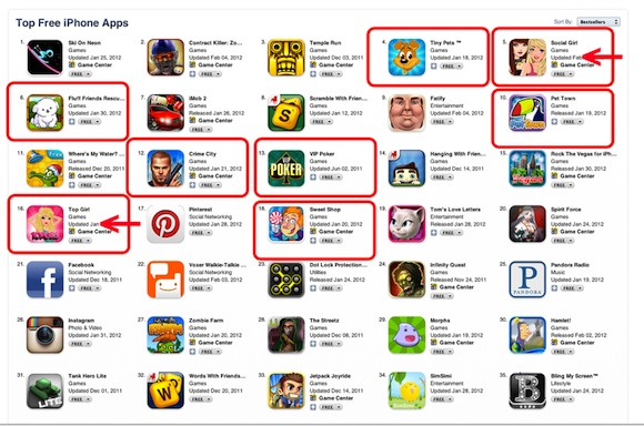 App store rankings manipulation