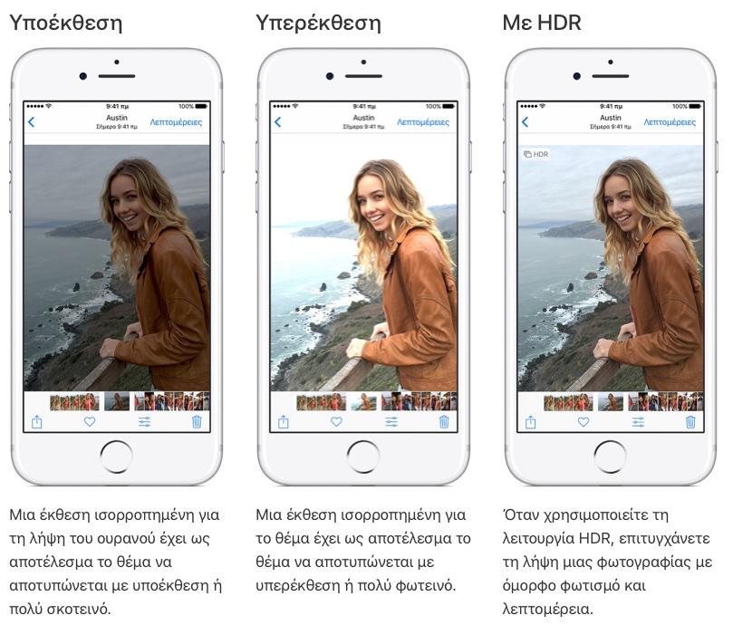 HDR-iPhone-iPad